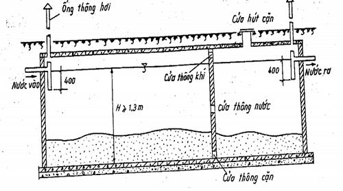 cách lắp ống thông hơi bồn cầu